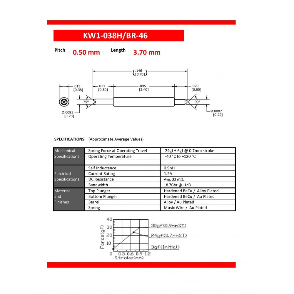 KW1-038H/BR-46 for .5 mm Pitch